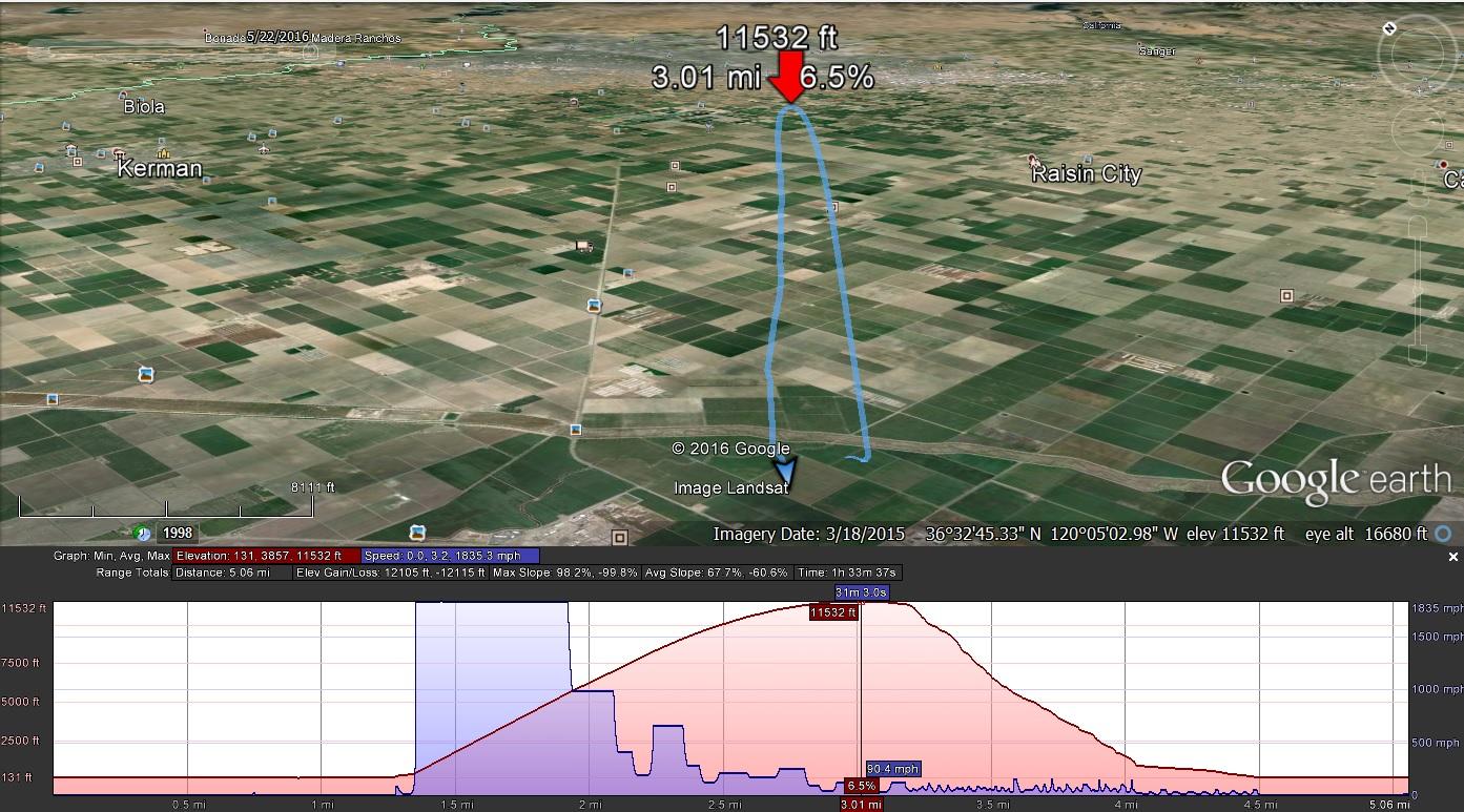 Powerslave-GPS